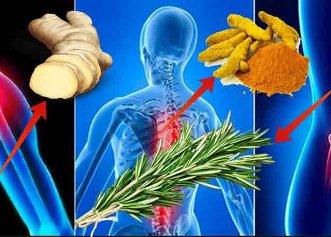 Cele mai puternice antiinflamatoare naturale